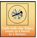 Nails with zinc flakes rotate in a barrel in a furnace